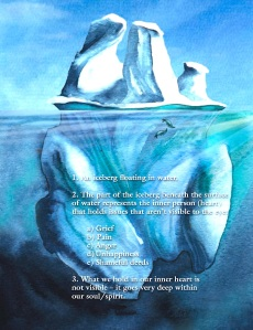 An image fom a series of booklets produced in 2010 by the Canadian Centre for Substance Abuse and Tungasuvvingat Inuit on Meeka Arnakaq's approach to healing.